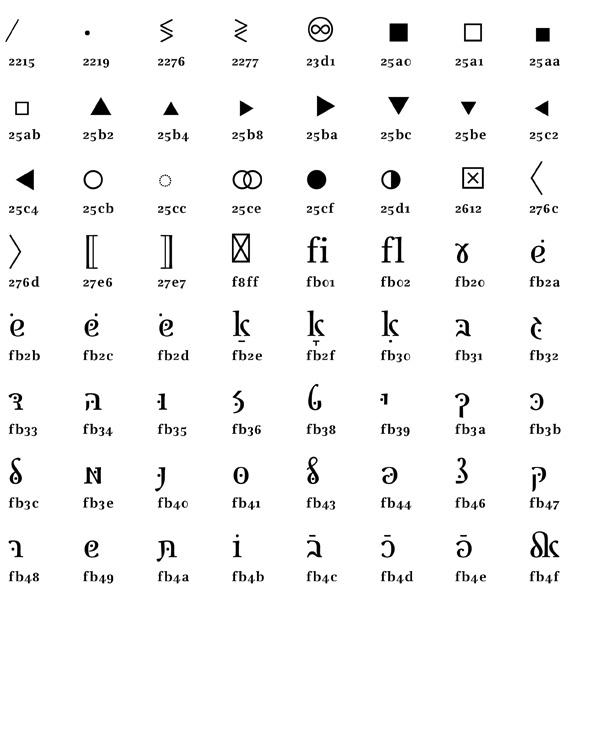 full OpenType character set of Julius Roman by Jürgen Weltin type matters