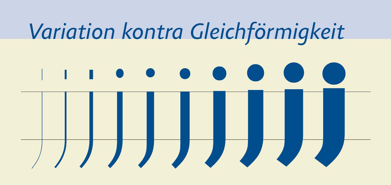 Agilita design principles by Jürgen Weltin Type Matters