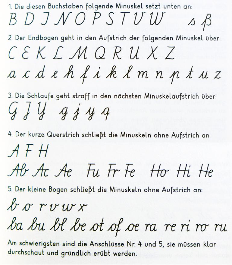 Wie die Anschlüsse der SAS 2014 Schulausgangsschrift geschrieben werden